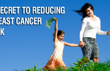 Reduce Breast Cancer Risk